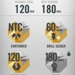 Nike Training Club – Week 1